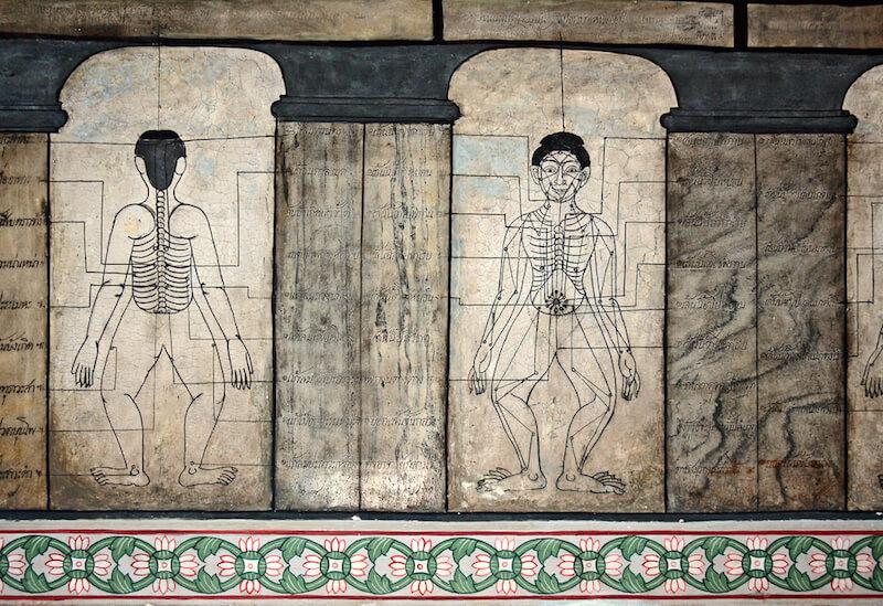Historische Darstellung der Massagepunkte für die Thai-Massage aus dem Wat Pho-Tempel in Bangkok (Foto: Dmitriy Bryndin, Shutterstock).